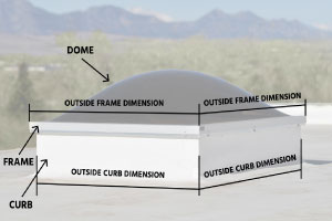 how-to-measure-a-curb